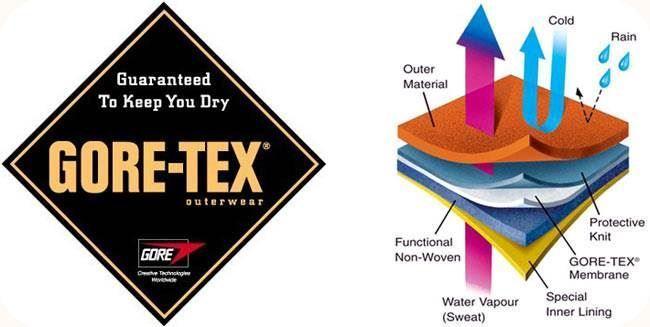 BESTARD Travel Soft Gore-Tex/® Performance